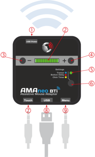 Overview AMAneo BTi