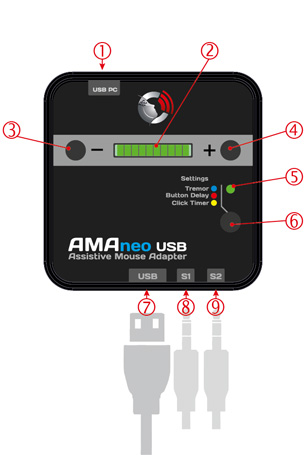 AMAneo USB picture description